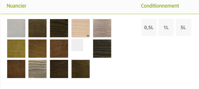 nuancier teinte à bois blanchon